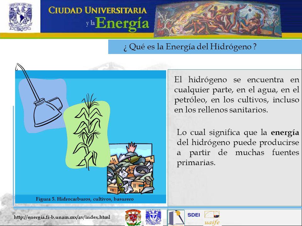 ¿ Qué es la Energía del Hidrógeno ? El hidrógeno se encuentra en cualquier parte, en el agua, en el petróleo, en los cultivos, incluso en los rellenos