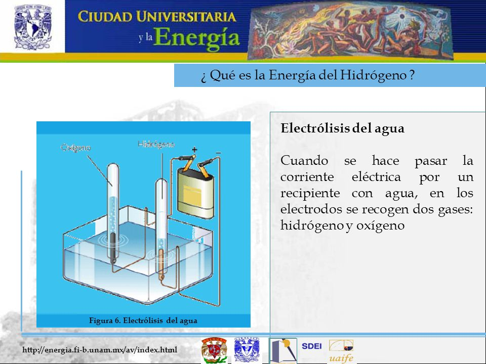 ¿ Qué es la Energía del Hidrógeno ? Electrólisis del agua Cuando se hace pasar la corriente eléctrica por un recipiente con agua, en los electrodos se