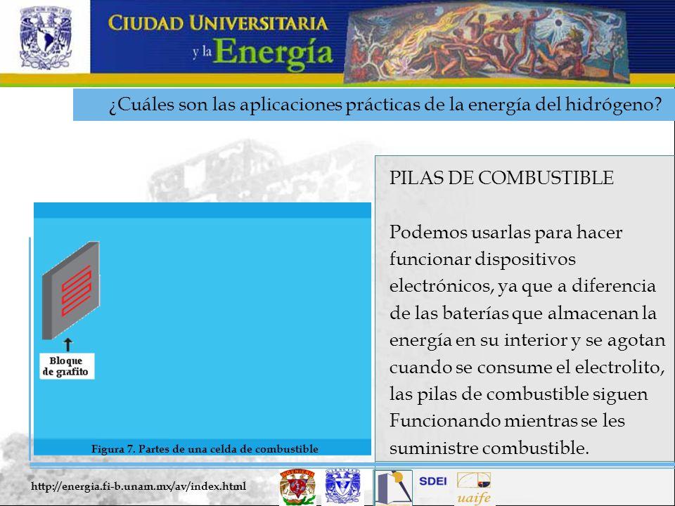 TEMAS SIMILARES Y CONEXOS DESARROLLO DE CATALIZADORES PARA CELDAS DE COMBUSTIBLE La Ciudad Universitaria y la Energía Facultad de Química Responsable Técnico : Dr.