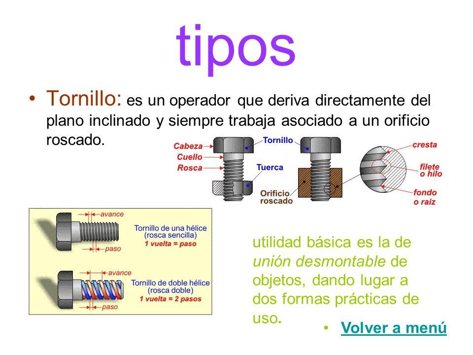 tipos Tornillo: es un operador que deriva directamente del plano inclinado y siempre trabaja asociado a un orificio roscado. utilidad básica es la de
