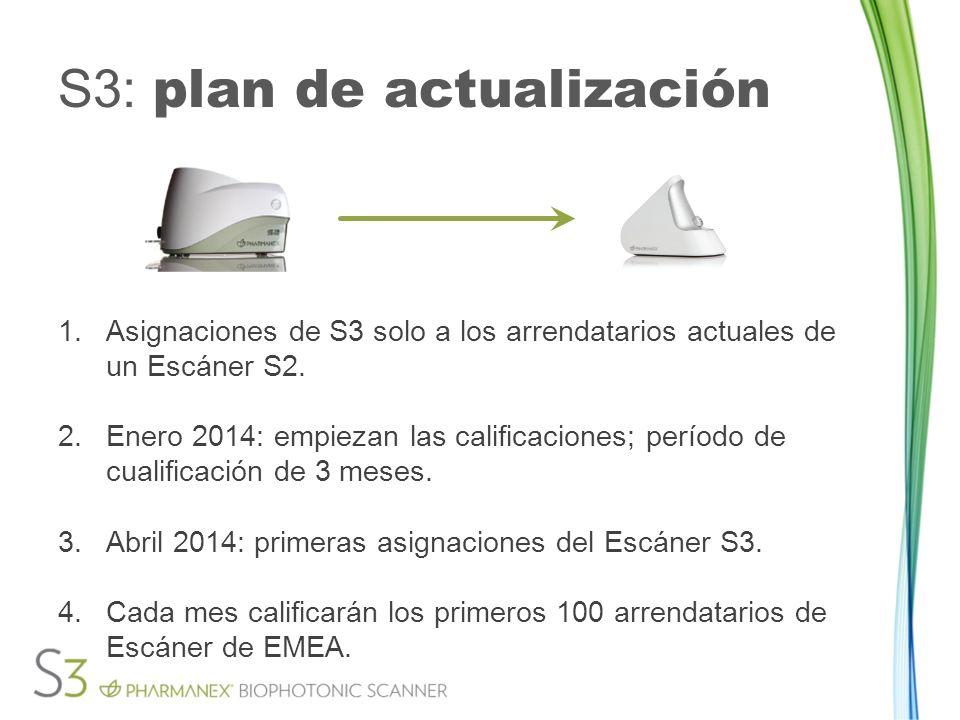 S3: plan de actualización 1.Asignaciones de S3 solo a los arrendatarios actuales de un Escáner S2. 2.Enero 2014: empiezan las calificaciones; período