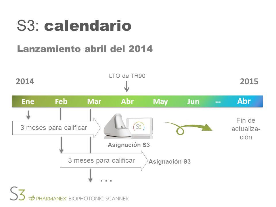 S3: calendario Lanzamiento abril del 2014 LTO de TR90 Fin de actualiza- ción JunMayAbrMarFebEne Abr … 20142015 Asignación S3 3 meses para calificar …