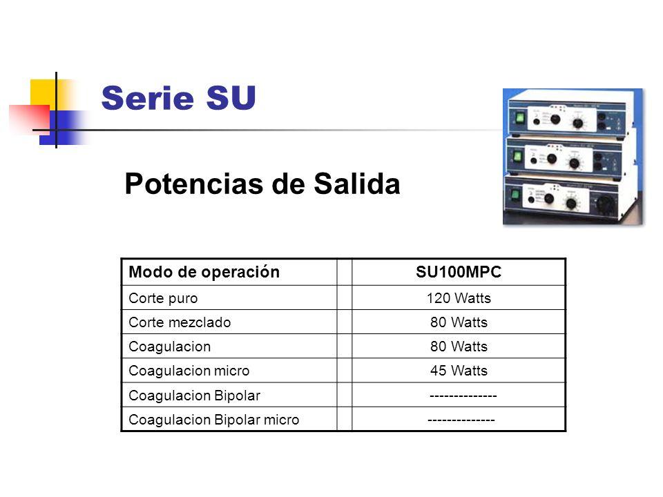 Potencias de Salida Serie SU Modo de operaciónSU100MPC Corte puro120 Watts Corte mezclado80 Watts Coagulacion80 Watts Coagulacion micro45 Watts Coagul