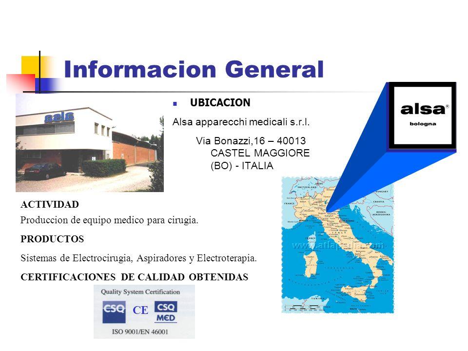 Informacion General UBICACION Alsa apparecchi medicali s.r.l. Via Bonazzi,16 – 40013 CASTEL MAGGIORE (BO) - ITALIA ACTIVIDAD Produccion de equipo medi