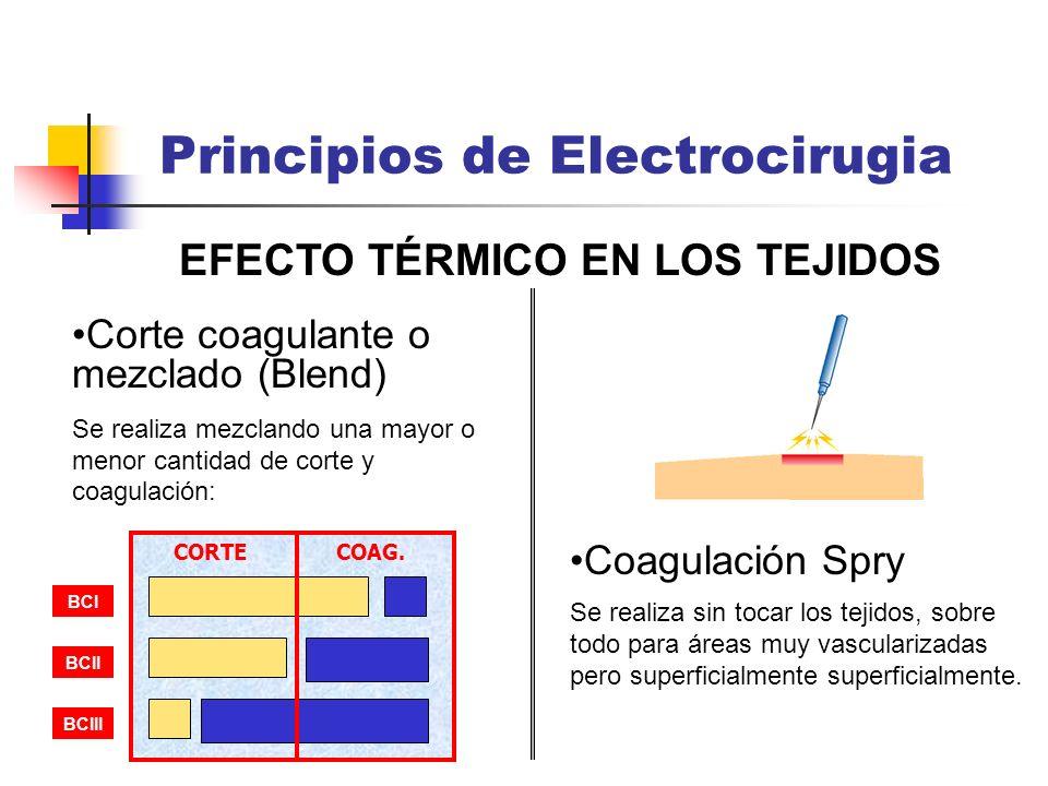 EFECTO TÉRMICO EN LOS TEJIDOS Corte coagulante o mezclado (Blend) Se realiza mezclando una mayor o menor cantidad de corte y coagulación: Principios d