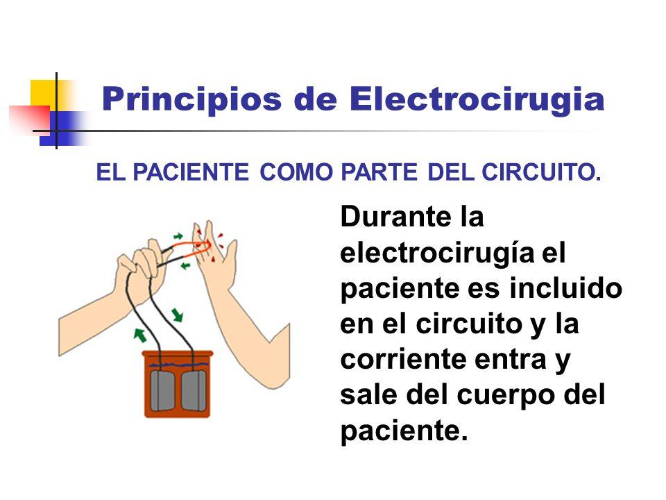 Durante la electrocirugía el paciente es incluido en el circuito y la corriente entra y sale del cuerpo del paciente. Principios de Electrocirugia EL