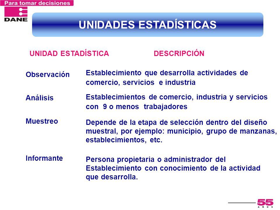 UNIDAD ESTADÍSTICADESCRIPCIÓN Observación Establecimiento que desarrolla actividades de comercio, servicios e industria Análisis Establecimientos de c