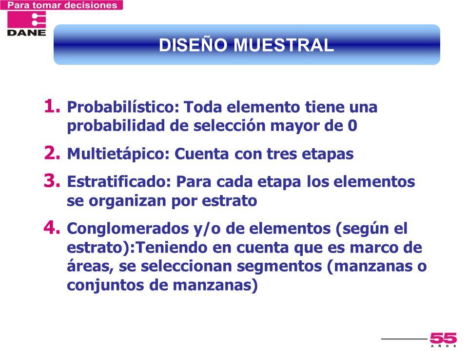 1. Probabilístico: Toda elemento tiene una probabilidad de selección mayor de 0 2. Multietápico: Cuenta con tres etapas 3. Estratificado: Para cada et