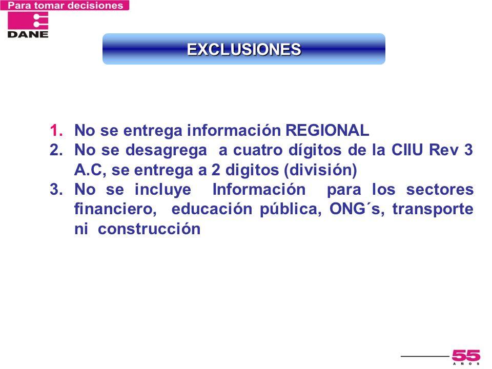 1.No se entrega información REGIONAL 2.No se desagrega a cuatro dígitos de la CIIU Rev 3 A.C, se entrega a 2 digitos (división) 3.No se incluye Inform