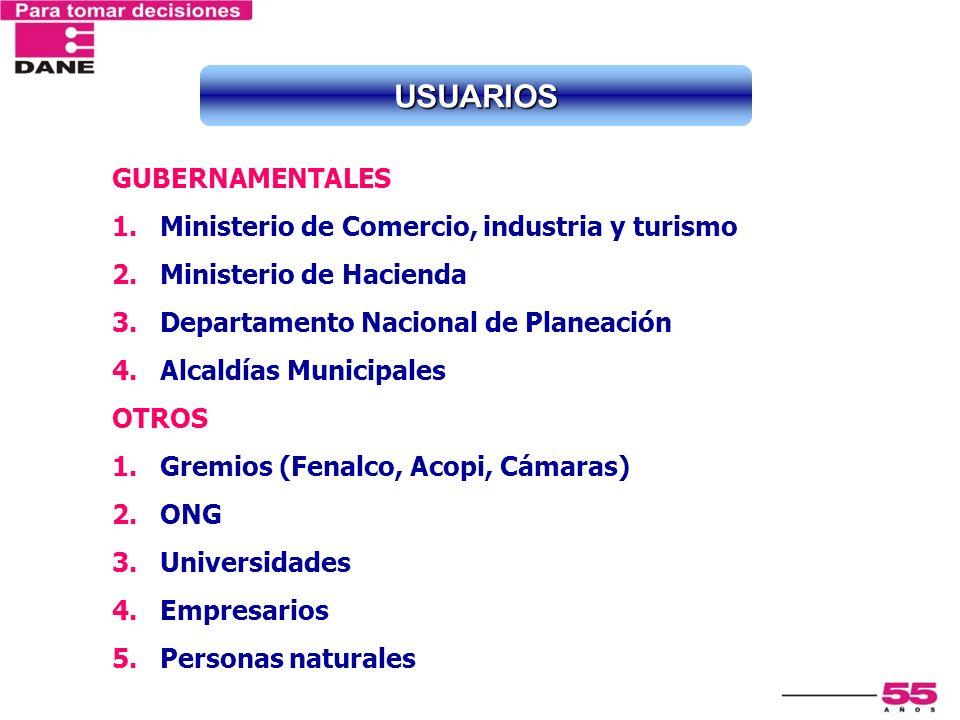 GUBERNAMENTALES 1.Ministerio de Comercio, industria y turismo 2.Ministerio de Hacienda 3.Departamento Nacional de Planeación 4.Alcaldías Municipales O