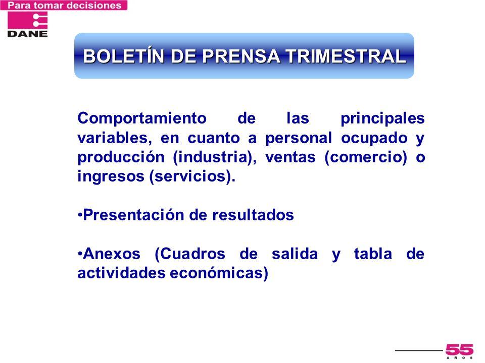 Comportamiento de las principales variables, en cuanto a personal ocupado y producción (industria), ventas (comercio) o ingresos (servicios). Presenta
