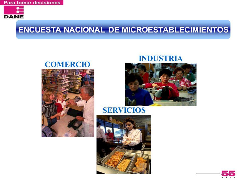 INDUSTRIA COMERCIO SERVICIOS ENCUESTA NACIONAL DE MICROESTABLECIMIENTOS