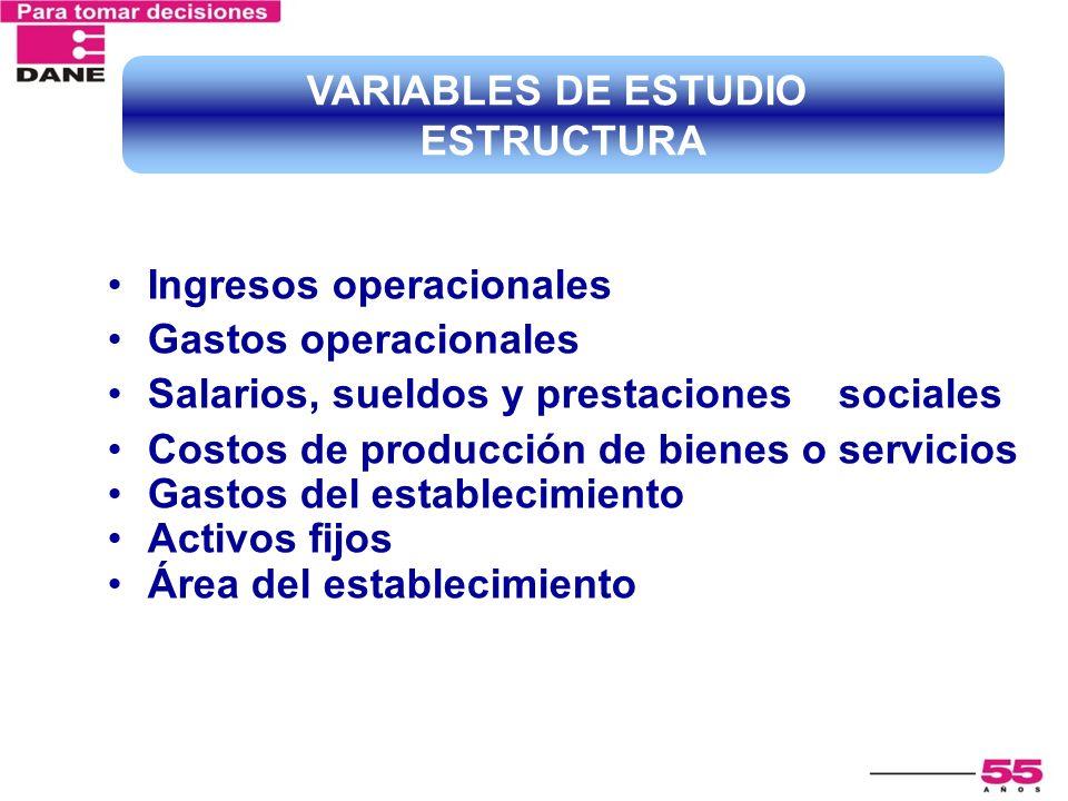 Ingresos operacionales Gastos operacionales Salarios, sueldos y prestaciones sociales Costos de producción de bienes o servicios Gastos del establecim