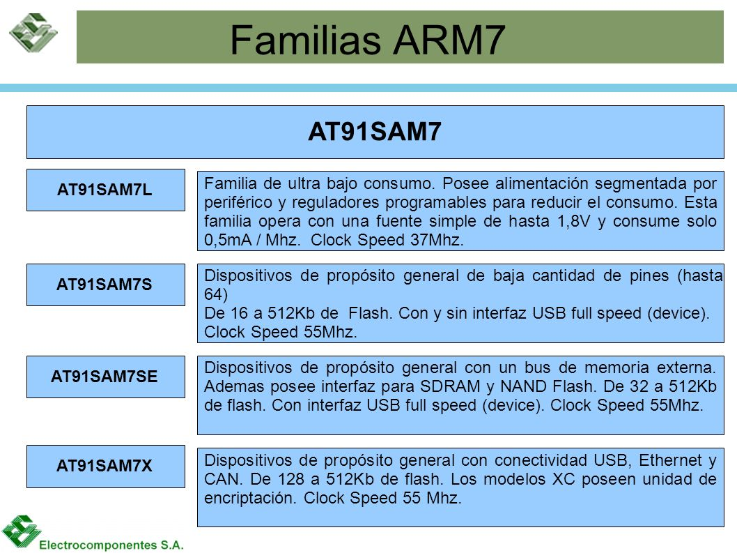 Familias ARM7 AT91SAM7 AT91SAM7L AT91SAM7S AT91SAM7SE AT91SAM7X Dispositivos de propósito general con conectividad USB, Ethernet y CAN.