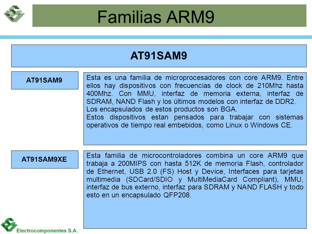 Familias ARM9 AT91SAM9 AT91SAM9XE Esta familia de microcontroladores combina un core ARM9 que trabaja a 200MIPS con hasta 512K de memoria Flash, controlador de Ethernet, USB 2.0 (FS) Host y Device, Interfaces para tarjetas multimedia (SDCard/SDIO y MultiMediaCard Compliant), MMU, interfaz de bus externo, interfaz para SDRAM y NAND FLASH y todo esto en un encapsulado QFP208.