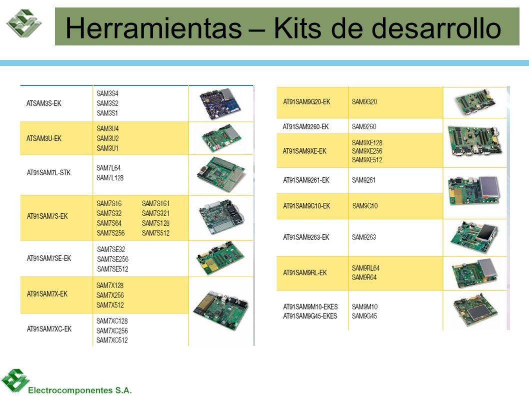Herramientas – Kits de desarrollo