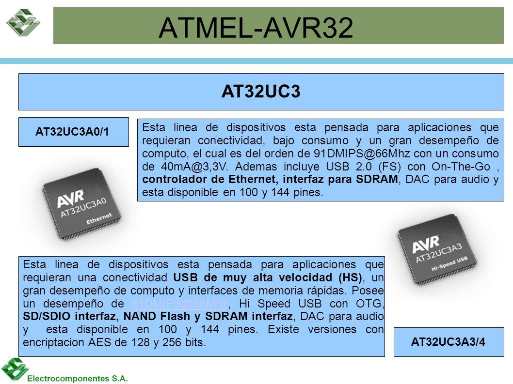 ATMEL-AVR32 AT32UC3 AT32UC3A0/1 AT32UC3A3/4 Esta linea de dispositivos esta pensada para aplicaciones que requieran una conectividad USB de muy alta v