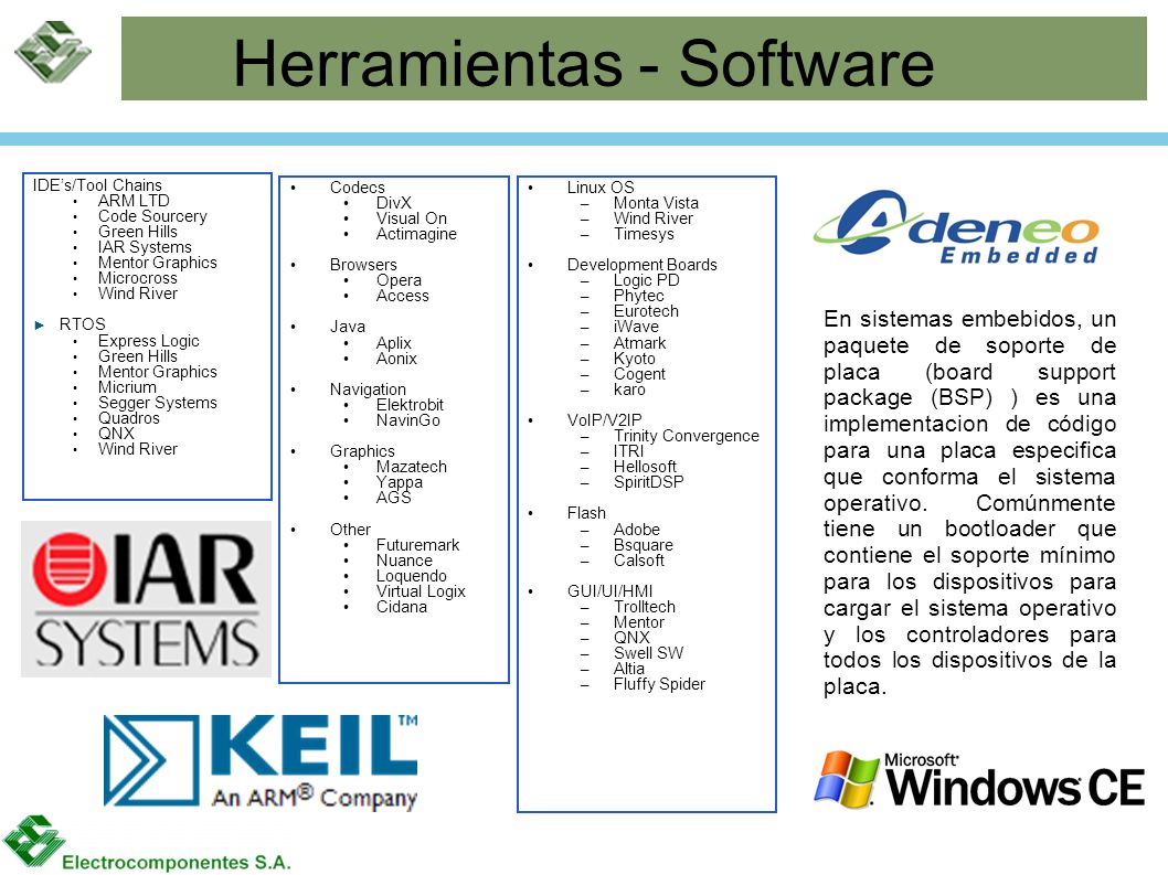 Herramientas - Software IDEs/Tool Chains ARM LTD Code Sourcery Green Hills IAR Systems Mentor Graphics Microcross Wind River RTOS Express Logic Green