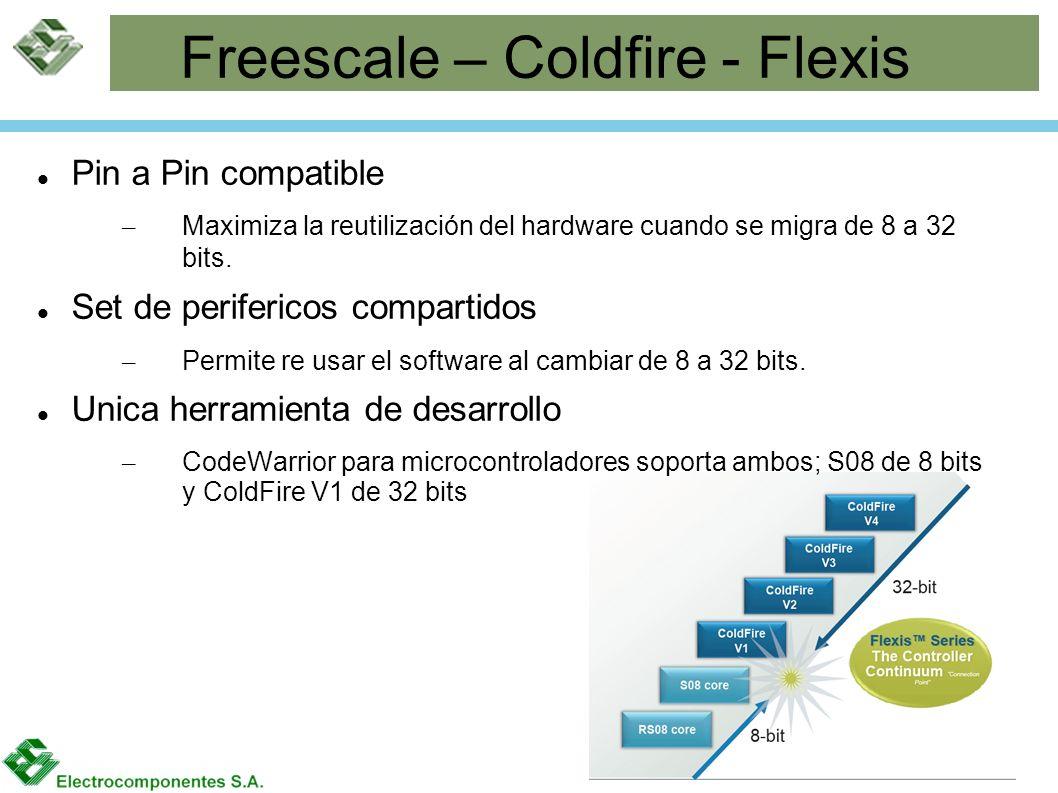 Freescale – Coldfire - Flexis Pin a Pin compatible – Maximiza la reutilización del hardware cuando se migra de 8 a 32 bits. Set de perifericos compart