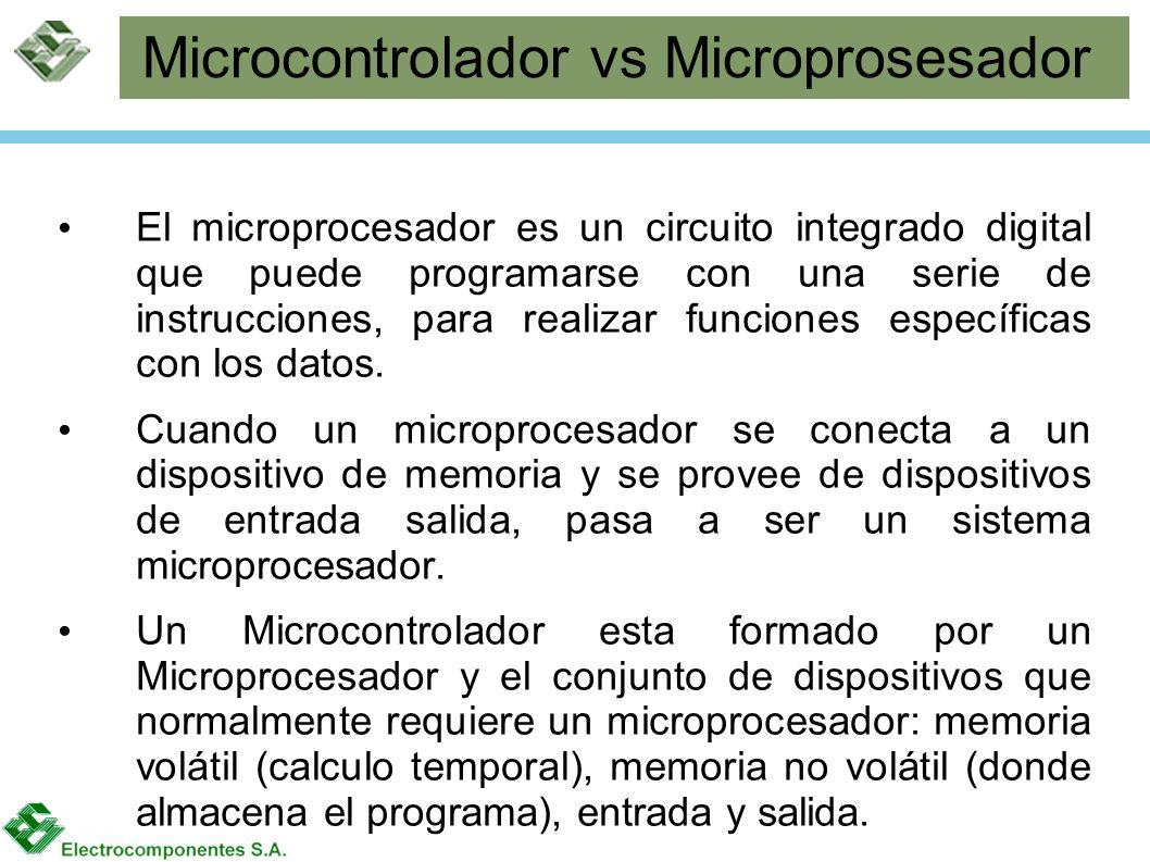 Microcontrolador vs Microprosesador El microprocesador es un circuito integrado digital que puede programarse con una serie de instrucciones, para rea