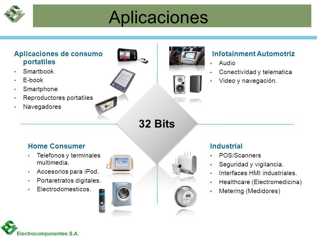 Aplicaciones Aplicaciones de consumo portatiles Smartbook E-book Smartphone Reproductores portatiles Navegadores Infotainment Automotriz Audio Conecti