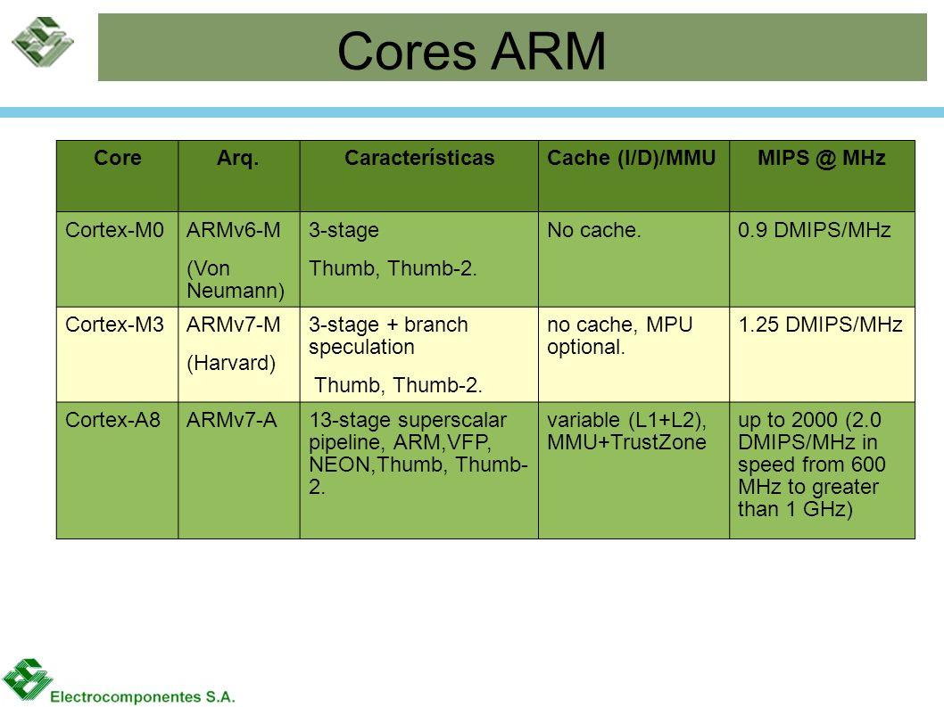 Cores ARM CoreArq.CaracterísticasCache (I/D)/MMUMIPS @ MHz Cortex-M0 ARMv6-M (Von Neumann) 3-stage Thumb, Thumb-2. No cache.0.9 DMIPS/MHz Cortex-M3 AR