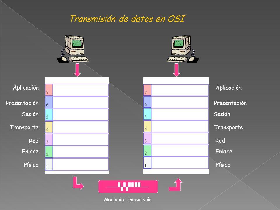 Transmisión de datos en OSI Medio de Transmisión Aplicación Presentación Sesión Transporte Red Enlace Físico Aplicación Presentación Sesión Transporte Red Enlace Físico