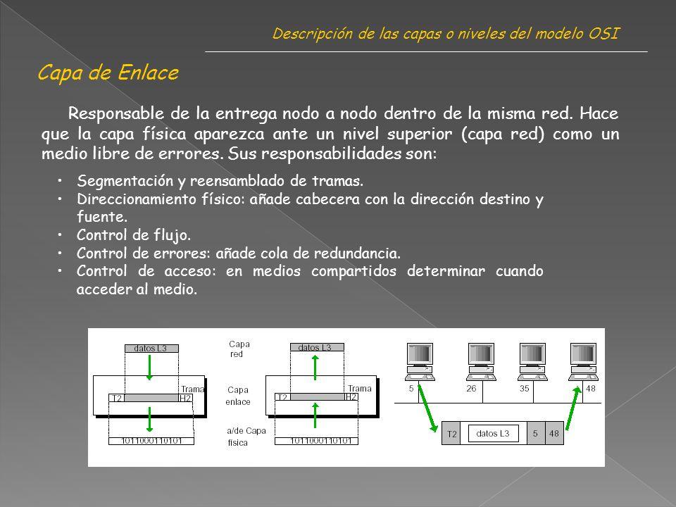 Capa de Enlace Descripción de las capas o niveles del modelo OSI Responsable de la entrega nodo a nodo dentro de la misma red.