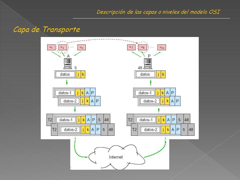 Capa de Transporte Descripción de las capas o niveles del modelo OSI