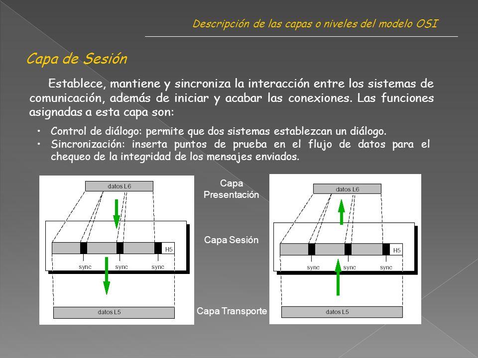 Capa de Sesión Descripción de las capas o niveles del modelo OSI Establece, mantiene y sincroniza la interacción entre los sistemas de comunicación, además de iniciar y acabar las conexiones.