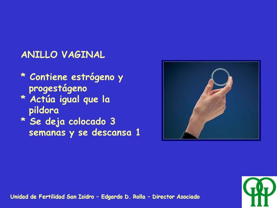 Unidad de Fertilidad San Isidro – Edgardo D. Rolla – Director Asociado ANILLO VAGINAL * Contiene estrógeno y progestágeno * Actúa igual que la pildora