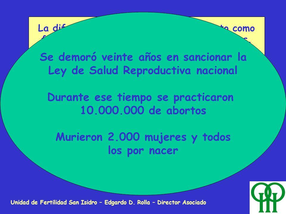 Unidad de Fertilidad San Isidro – Edgardo D. Rolla – Director Asociado Si verdaderamente queremos luchar por la vida y contra el aborto, debemos compr