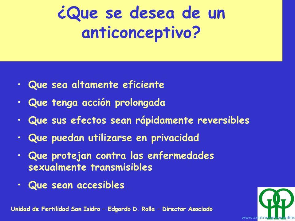 Unidad de Fertilidad San Isidro – Edgardo D. Rolla – Director Asociado ¿Que se desea de un anticonceptivo? Que sea altamente eficiente Que tenga acció
