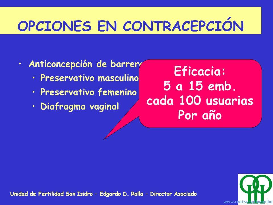 Unidad de Fertilidad San Isidro – Edgardo D. Rolla – Director Asociado OPCIONES EN CONTRACEPCIÓN Anticoncepción de barrera: Preservativo masculino Pre