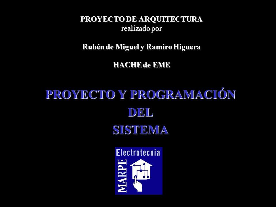 PROYECTO DE ARQUITECTURA realizado por Rubén de Miguel y Ramiro Higuera HACHE de EME PROYECTO Y PROGRAMACIÓN DELSISTEMA