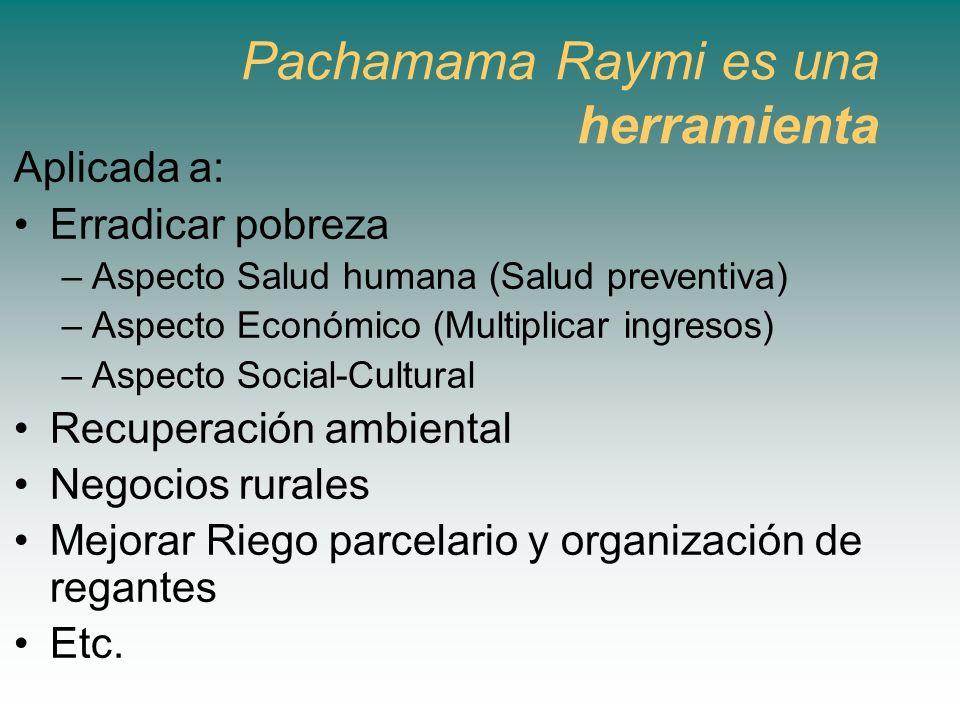 Pachamama Raymi es una herramienta Aplicada a: Erradicar pobreza –Aspecto Salud humana (Salud preventiva) –Aspecto Económico (Multiplicar ingresos) –A