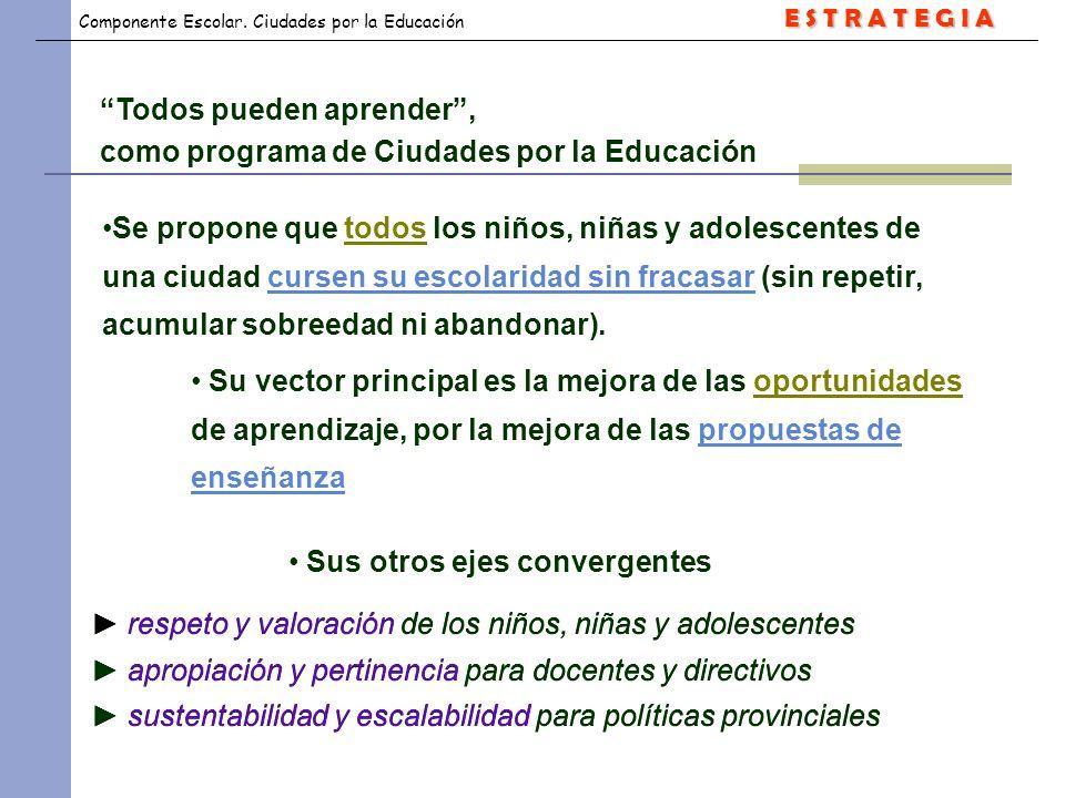 Componente Escolar. Ciudades por la Educación respeto y valoración de los niños, niñas y adolescentes apropiación y pertinencia para docentes y direct