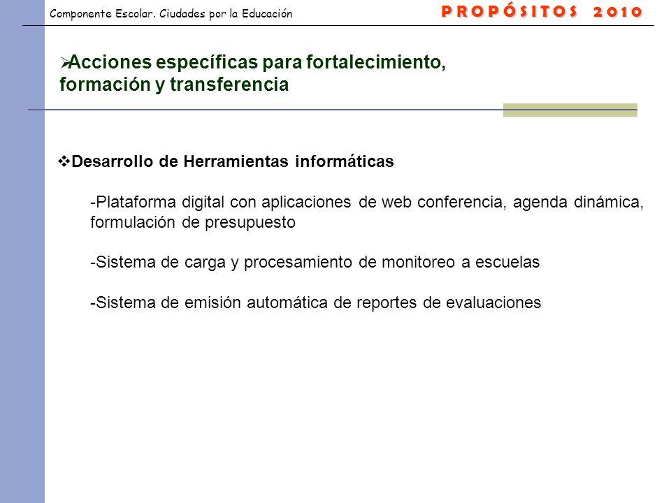 Componente Escolar. Ciudades por la Educación Acciones específicas para fortalecimiento, formación y transferencia Desarrollo de Herramientas informát