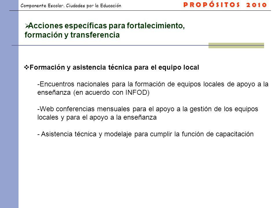 Componente Escolar. Ciudades por la Educación Acciones específicas para fortalecimiento, formación y transferencia Formación y asistencia técnica para
