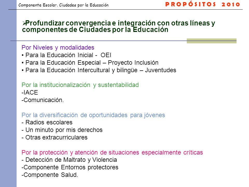 Componente Escolar. Ciudades por la Educación Profundizar convergencia e integración con otras líneas y componentes de Ciudades por la Educación Por N