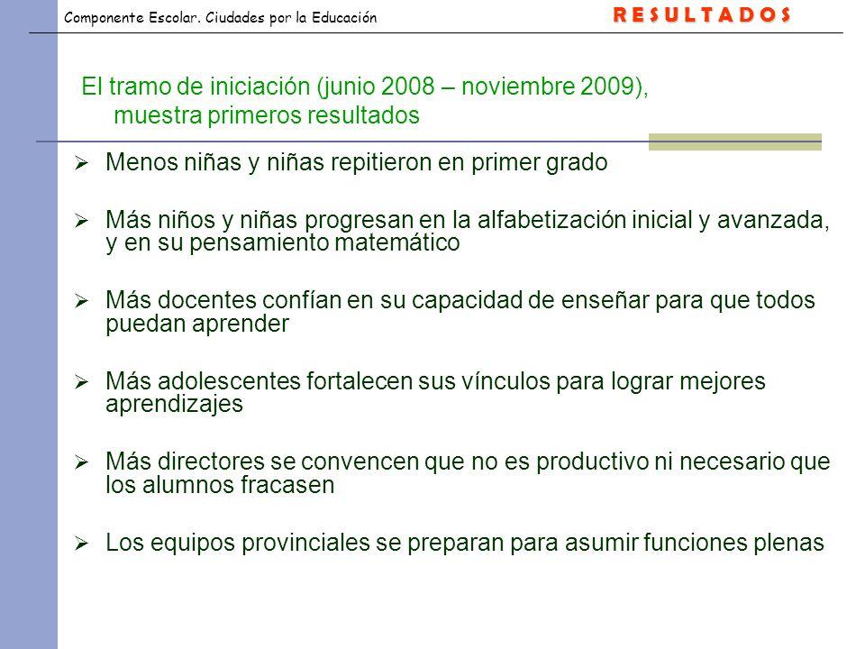 Componente Escolar. Ciudades por la Educación El tramo de iniciación (junio 2008 – noviembre 2009), muestra primeros resultados Menos niñas y niñas re
