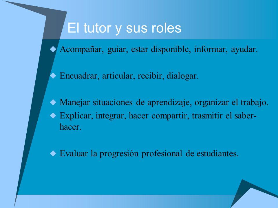 El tutor y sus roles Acompañar, guiar, estar disponible, informar, ayudar. Encuadrar, articular, recibir, dialogar. Manejar situaciones de aprendizaje