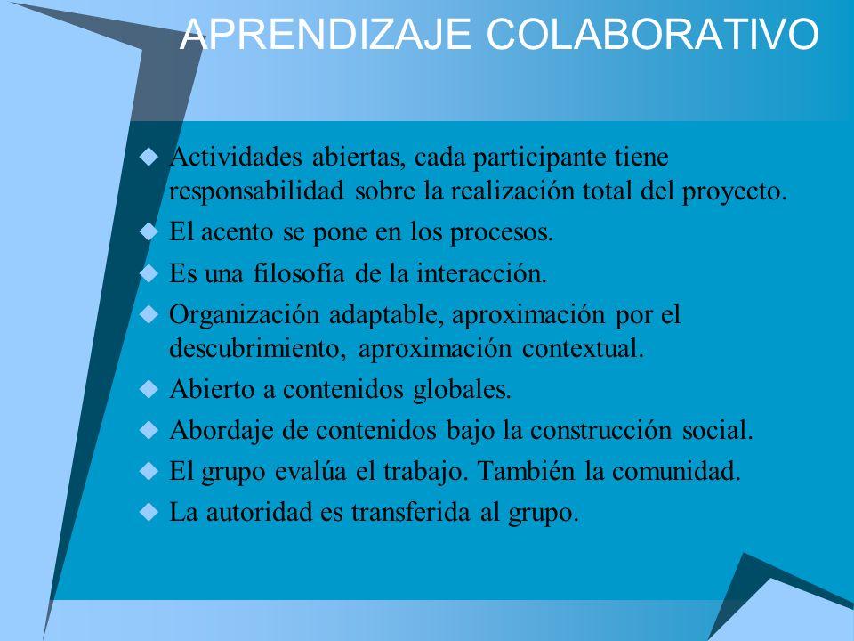 APRENDIZAJE COLABORATIVO Actividades abiertas, cada participante tiene responsabilidad sobre la realización total del proyecto. El acento se pone en l