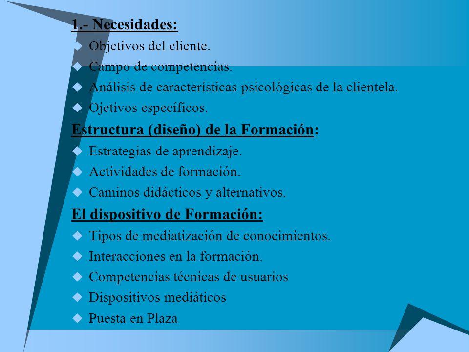 1.- Necesidades: Objetivos del cliente. Campo de competencias. Análisis de características psicológicas de la clientela. Ojetivos específicos. Estruct