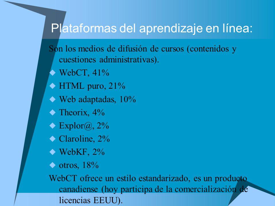 Plataformas del aprendizaje en línea: Son los medios de difusión de cursos (contenidos y cuestiones administrativas). WebCT, 41% HTML puro, 21% Web ad