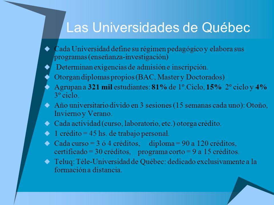 Las Universidades de Québec Cada Universidad define su régimen pedagógico y elabora sus programas (enseñanza-investigación) Determinan exigencias de a