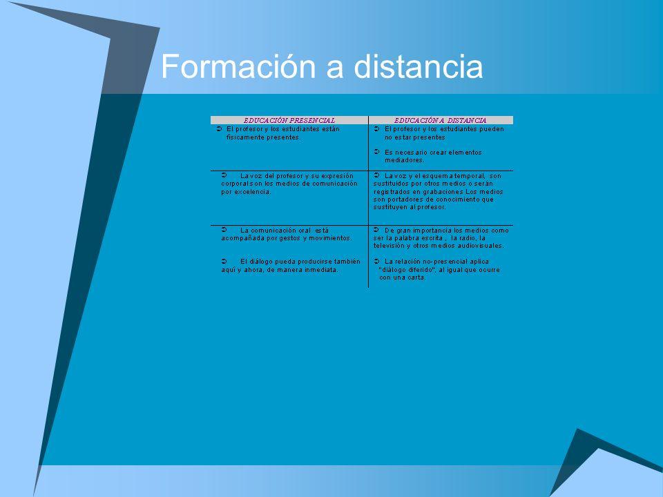 Formación a distancia