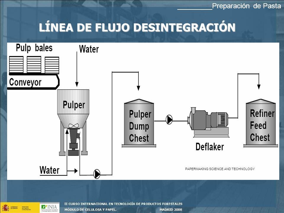 LÍNEA DE FLUJO DESINTEGRACIÓN _________Preparación de Pasta PAPERMAKING SCIENCE AND TECHNOLOGY