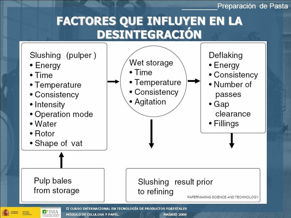 FACTORES QUE INFLUYEN EN LA DESINTEGRACIÓN _________Preparación de Pasta PAPERMAKING SCIENCE AND TECHNOLOGY
