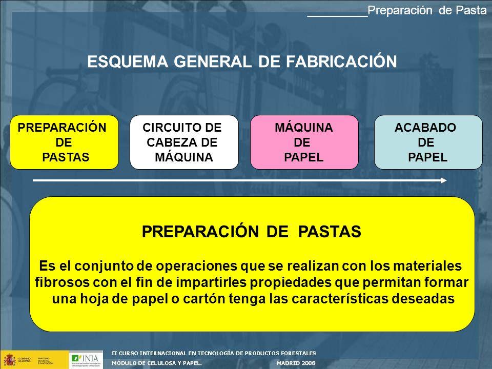 ESQUEMA GENERAL DE FABRICACIÓN PREPARACIÓN DE PASTAS CIRCUITO DE CABEZA DE MÁQUINA DE PAPEL ACABADO DE PAPEL PREPARACIÓN DE PASTAS Es el conjunto de operaciones que se realizan con los materiales fibrosos con el fin de impartirles propiedades que permitan formar una hoja de papel o cartón tenga las características deseadas _________Preparación de Pasta